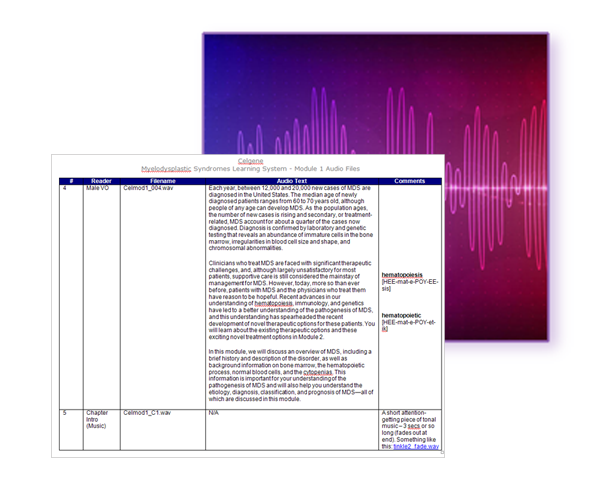 Celgene MDS Learning System: Instructional Design
